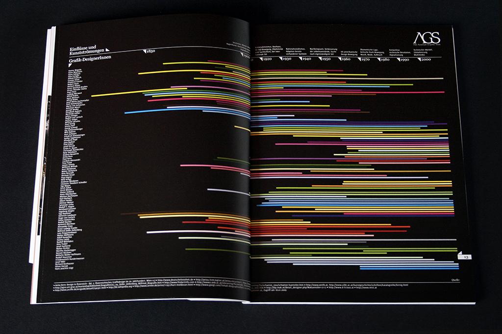 ehrenbrandtner-me-76grad-magazine-austrian-Graphic-style-11